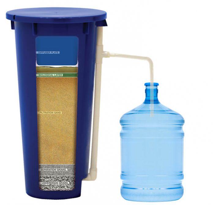 filtro de agua brita