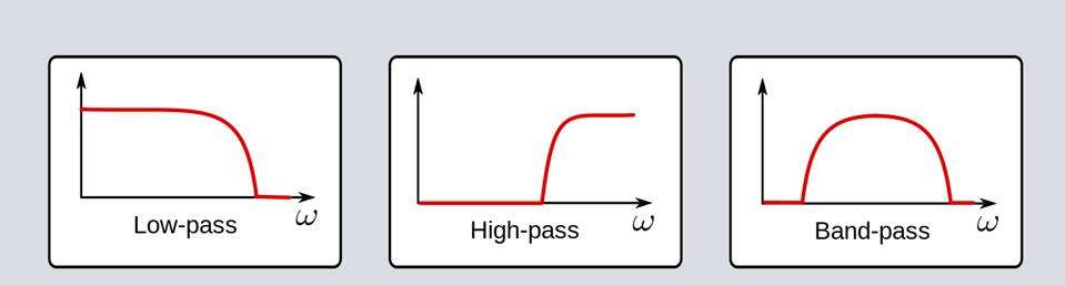 filtro paso alto audio