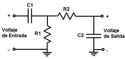filtro paso banda formula