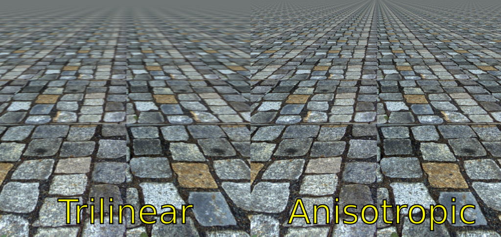 filtro anisotropico ets2
