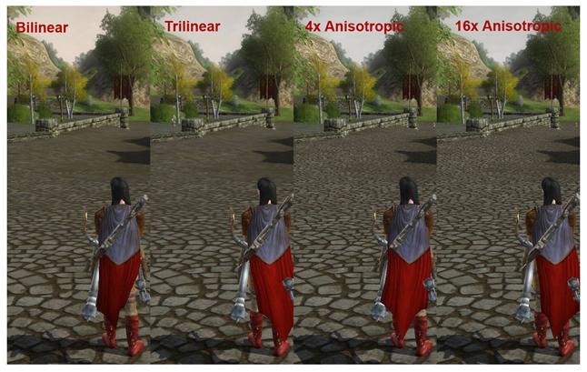 filtro anisotropico o trilineal
