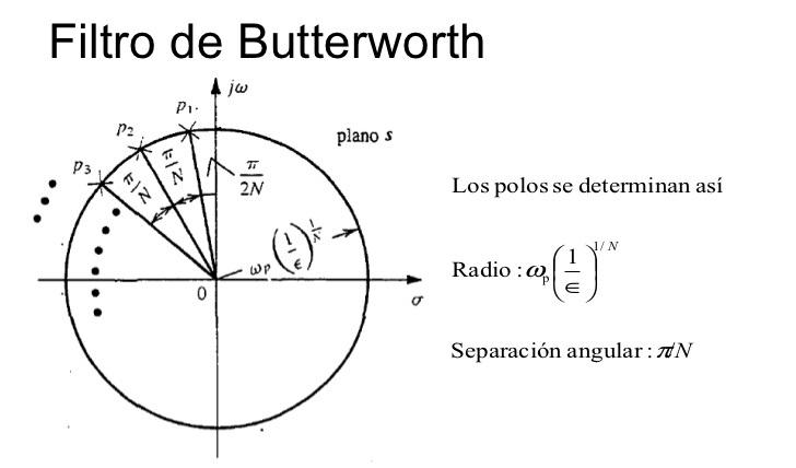 filtro butterworth pasa altas