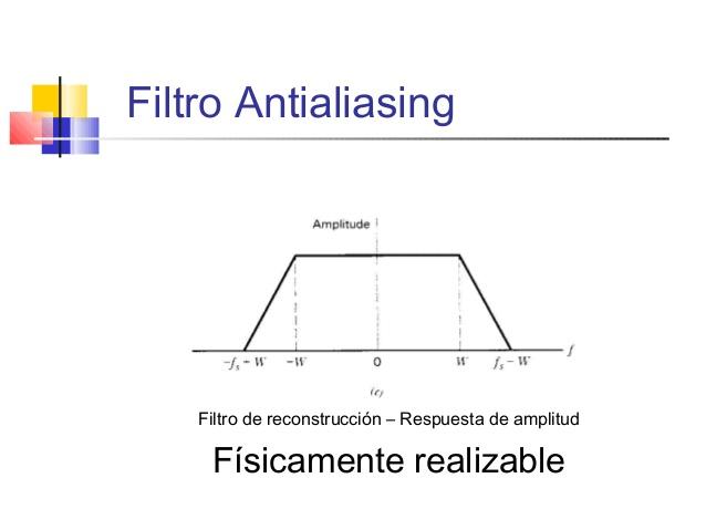 filtro antialiasing matlab